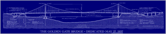 The Following Blueprint Is NOT An Instance Of The Golden Gate Bridge: